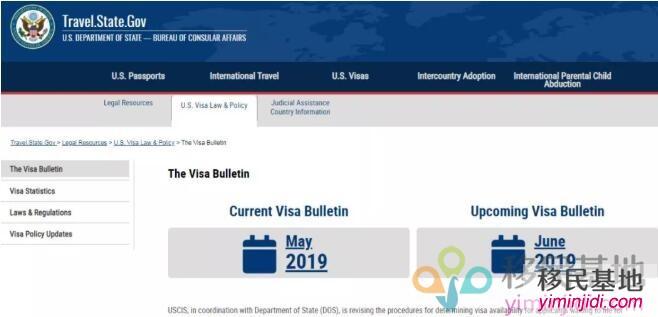 美国移民排期表